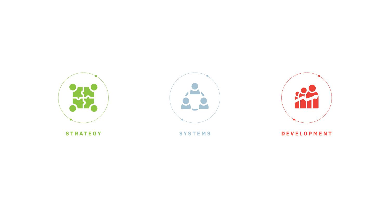 Identity Design - Brand Development